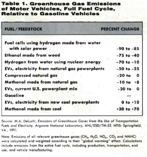 Environmentally Image 5