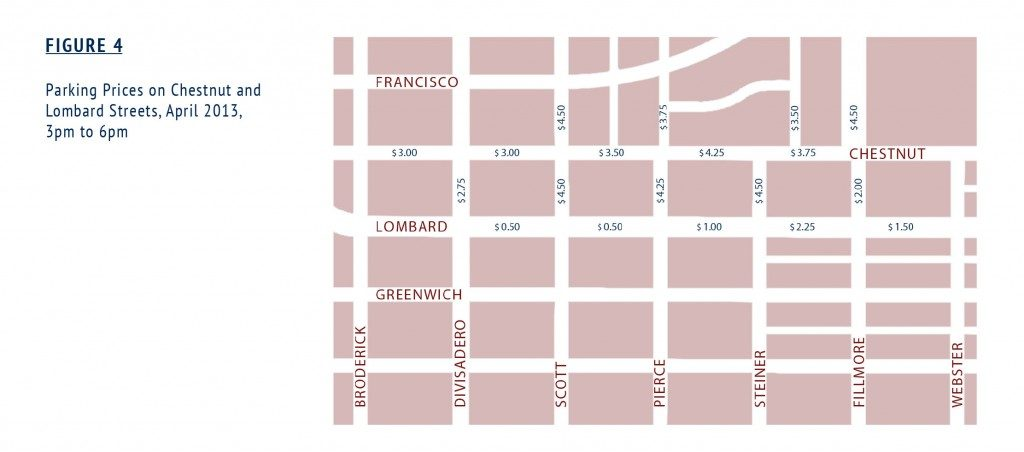 SFpark: Pricing Parking by Demand – ACCESS Magazine