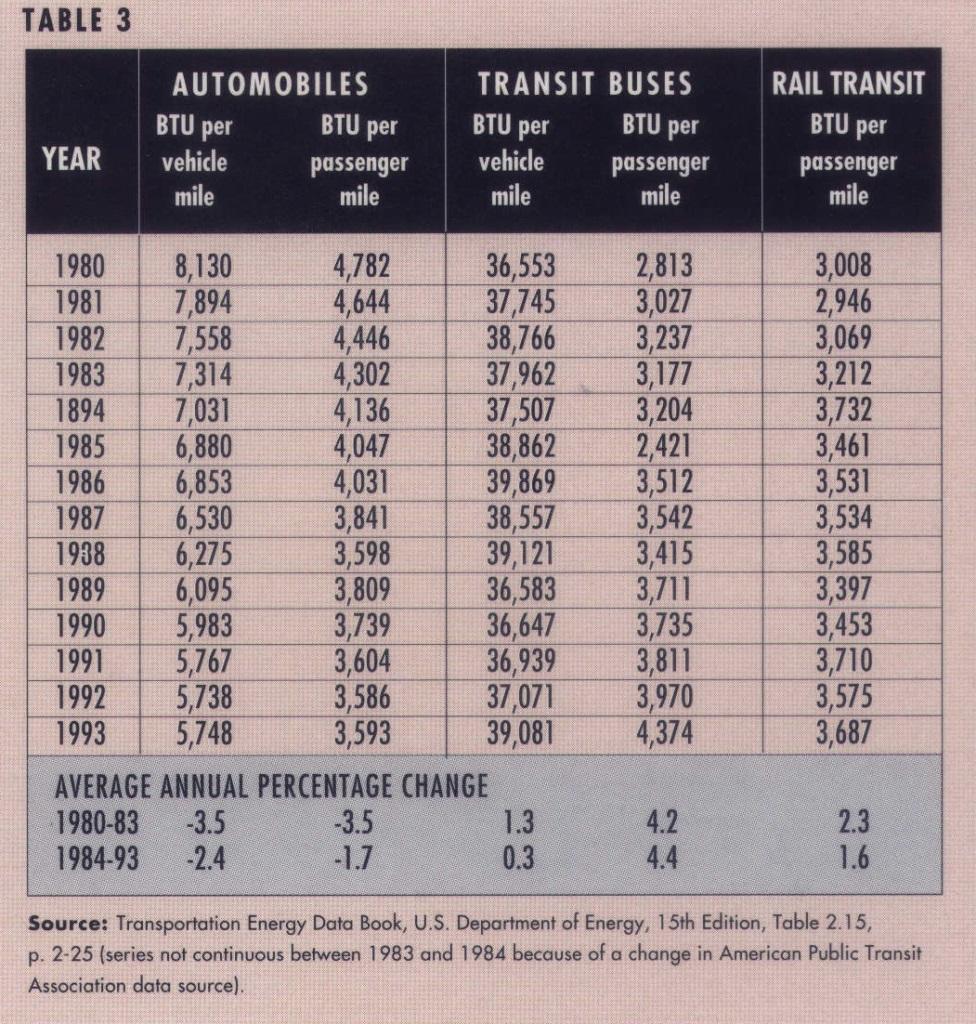 8. Access Almanac Image 3
