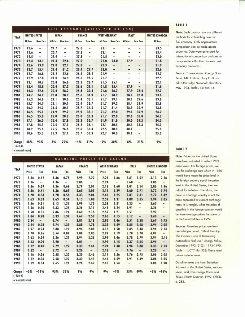 9. Access Almanac Image 2