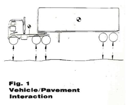 Pavement Image 1