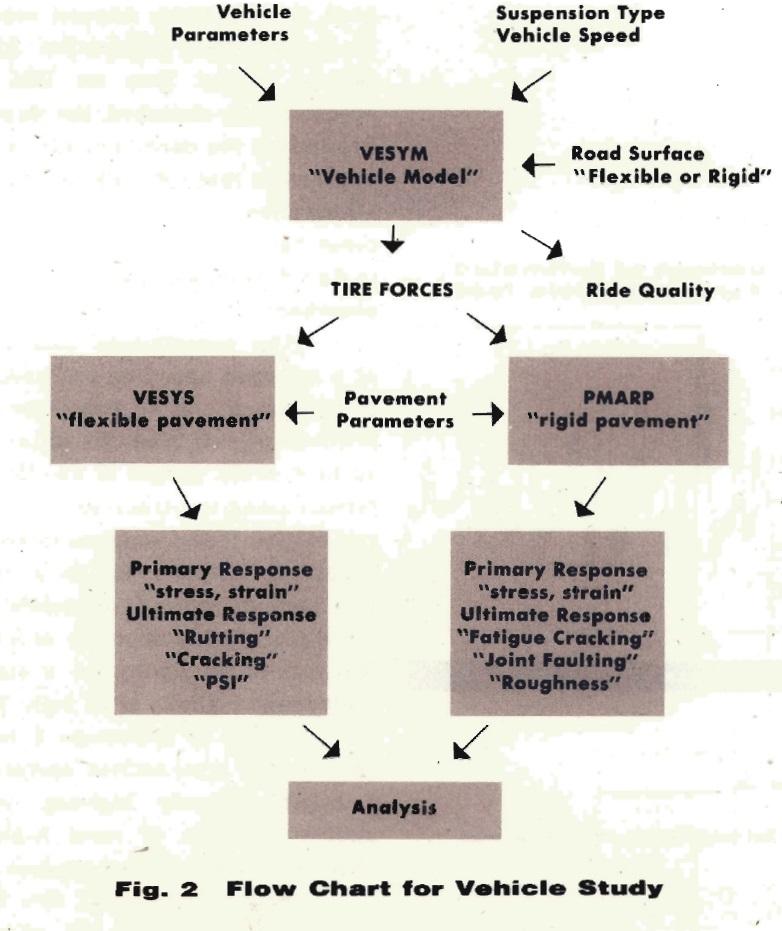 Pavement Image 2