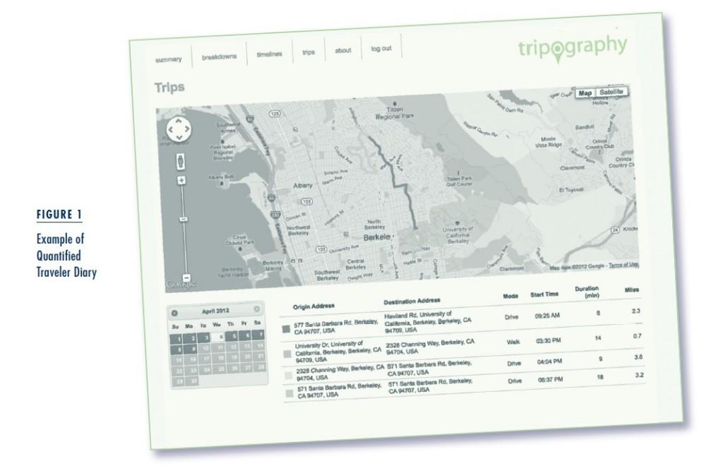 fig1 quantified traveler