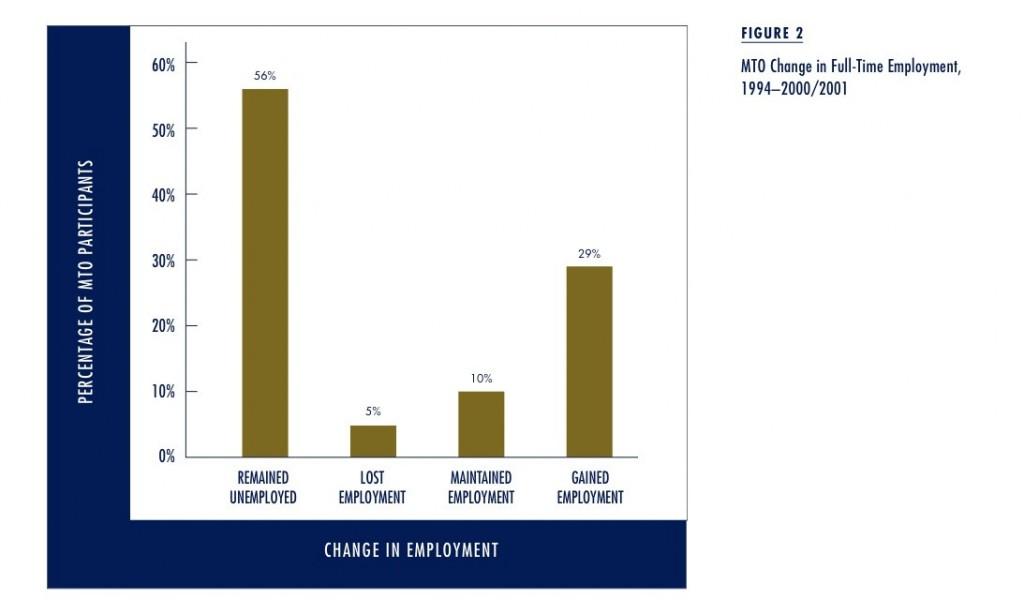 F2.FTEmployment